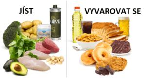rakovinne potraviny