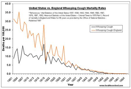 očkovani graf1